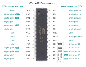 Pin Mapping ATmega