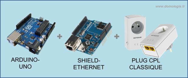 Arduino + Shield ethernet + Plug CPL classique
