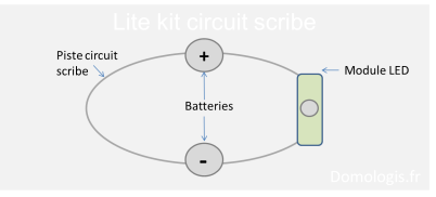 schéma_utilisation_lite_kit_circuit_scribe