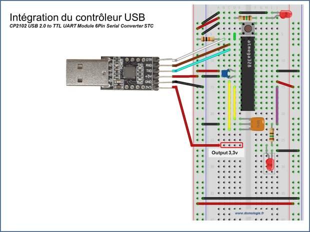Intégration du contoleur USB CP21002